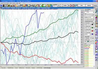 Chart Pattern Plugins | Trade Navigator