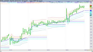 Chart Pattern Plugins   Trade Navigator